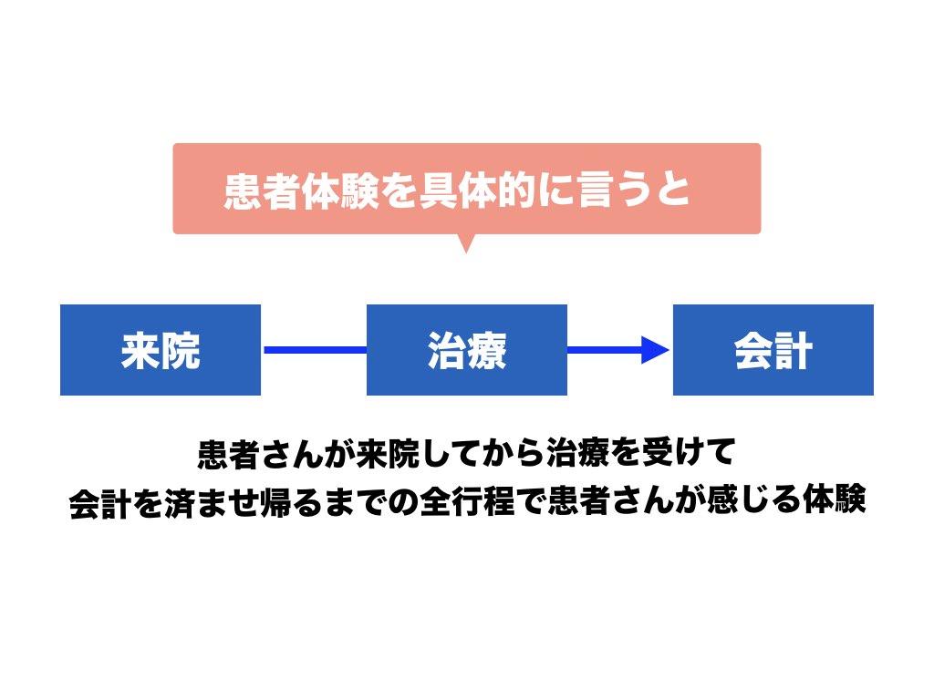大羽会勉強会20200124のコピー.006.jpeg